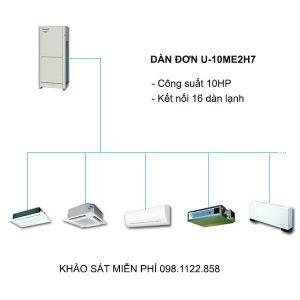 Dàn nóng điều hòa trung tâm Panasonic FSV-EX U-10ME2H7 10HP 2 chiều Inverter