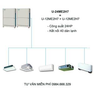 Dàn nóng điều hòa trung tâm Panasonic FSV-EX U-24ME2H7 24HP 2 chiều Inverter