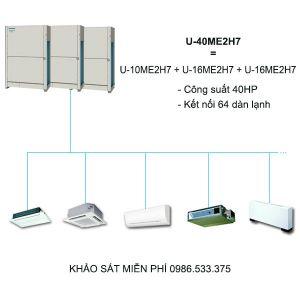 Dàn nóng điều hòa trung tâm Panasonic FSV-EX U-40ME2H7 40HP 2 chiều Inverter