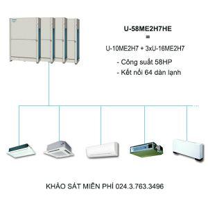 Dàn nóng điều hòa trung tâm Panasonic FSV-EX U-58ME2H7HE 58HP 2 chiều Inverter