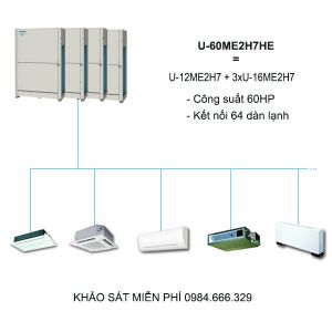 Dàn nóng điều hòa trung tâm Panasonic FSV-EX U-60ME2H7HE 60HP 2 chiều Inverter