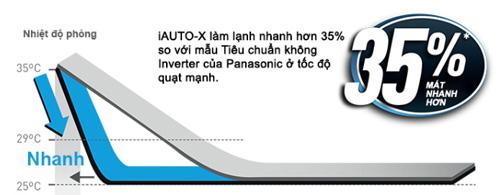 i-auto-x-o-cu-cs-u9vkh-8-lam-lanh-nhanh-hon