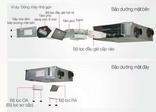 FY-650ZDY8-lap-dat-bao-tri-de-dang