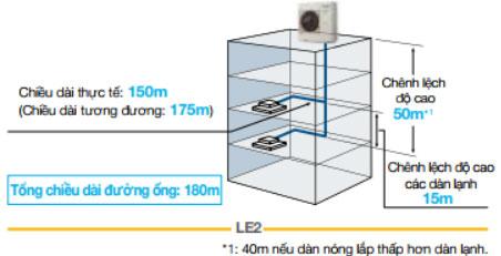chieu-dai-duong-ong-dong-trung-tam-mini-fsv-le2